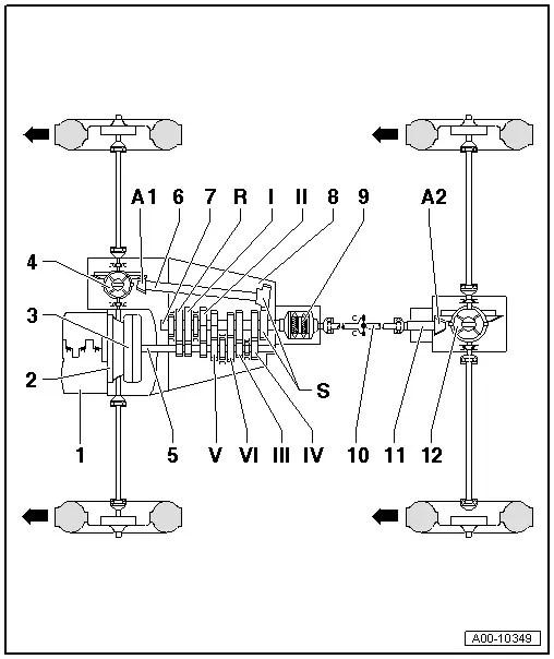 Audi Workshop Manuals > A4 Mk3 > Power transmission > Rear