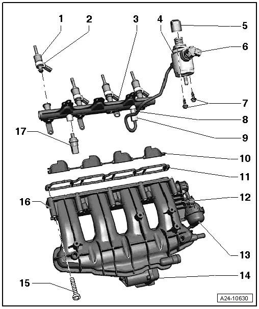 Audi Workshop Manuals > A5 > Power unit > Direct petrol