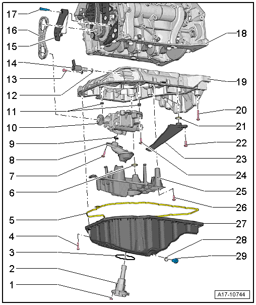Audi Workshop Manuals > A5 > Power unit > 4-cylinder