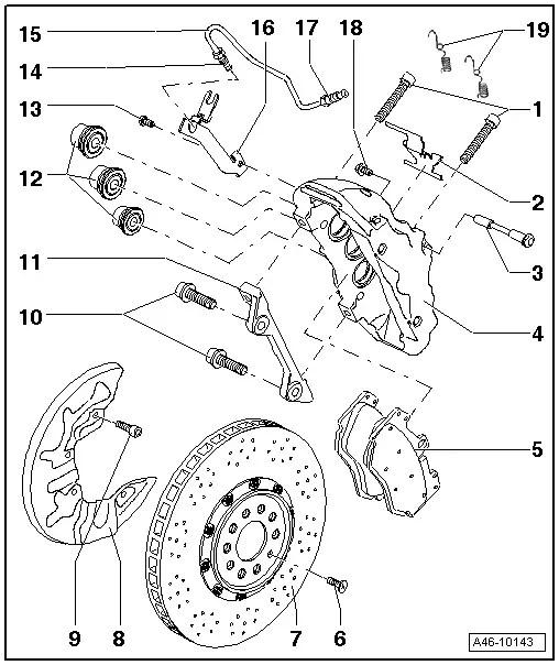 Audi Workshop Manuals > A5 > Brake system > Brake, brake