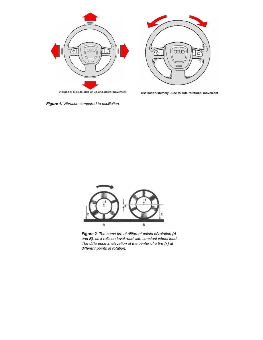 Audi Workshop Manuals > A5 Quattro Coupe L4-2.0L Turbo