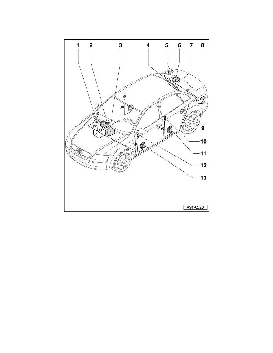 Audi Workshop Manuals > RS 4 Quattro Sedan V8-4.2L (BNS