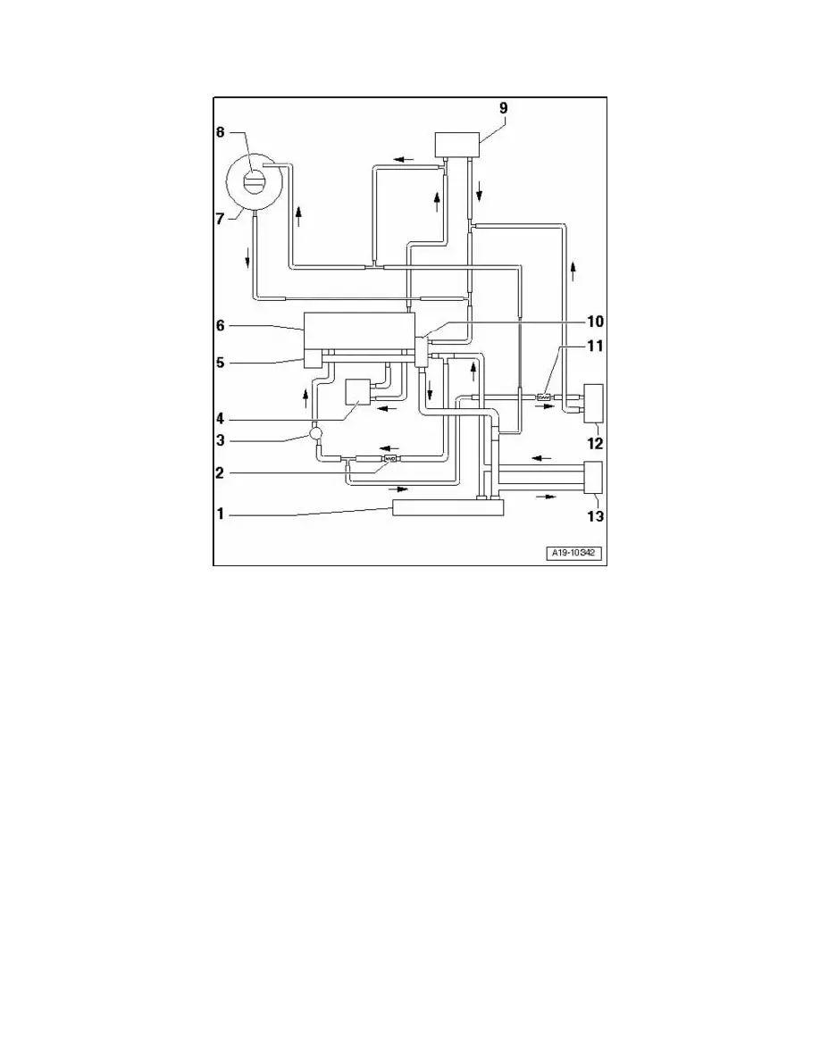 audi tt engine cooling system diagram audi workshop manuals audi