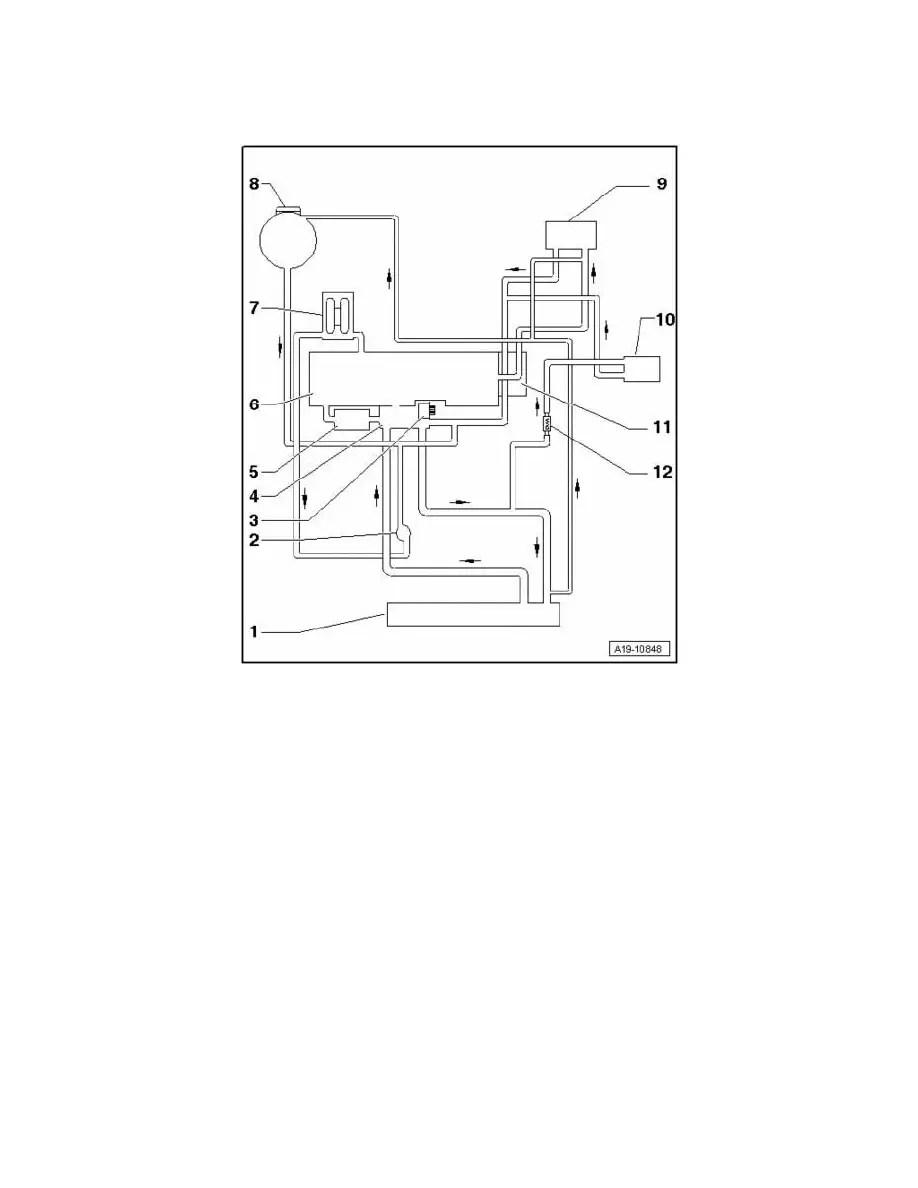 Audi Workshop Manuals > TT Roadster L4-2.0L Turbo (CCTA
