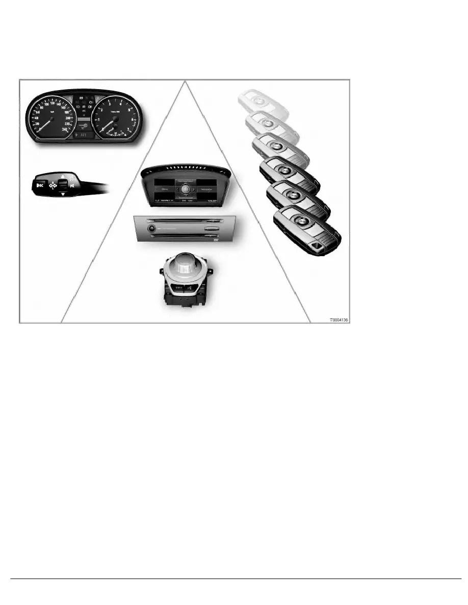 BMW Workshop Manuals > 1 Series E87 120d (M47T2) 5-door