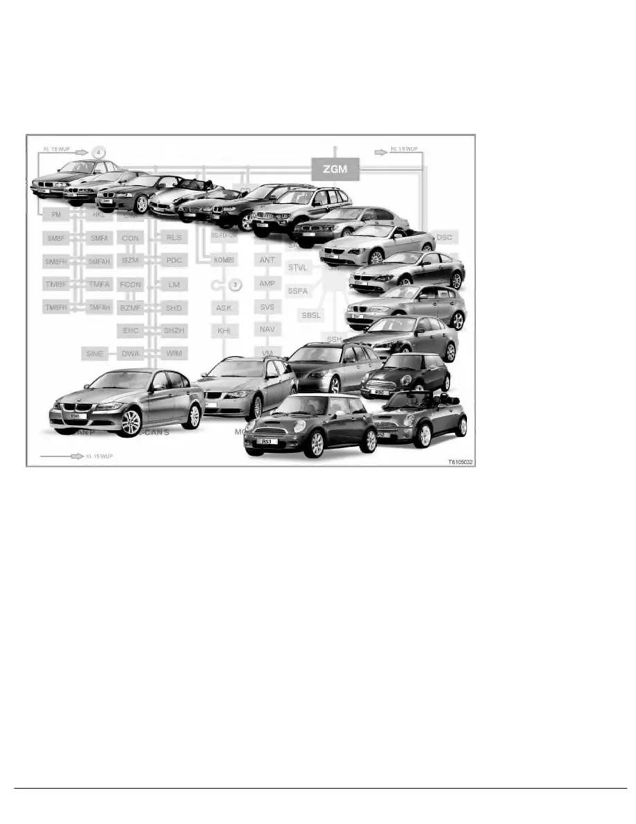 BMW Workshop Manuals > 1 Series E87 120i (N46T) 5-door > 6