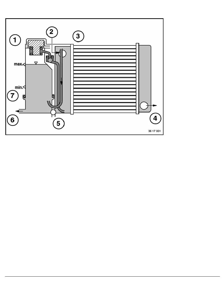 BMW Workshop Manuals > 3 Series E36 316i (M43) COMP > 2