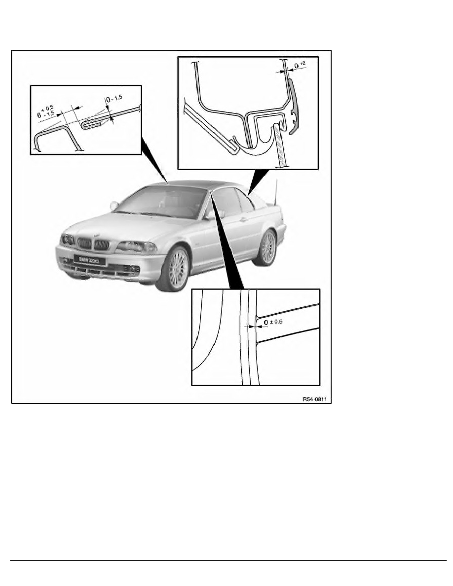BMW Workshop Manuals > 3 Series E46 320Cd (M47TU) CONVER