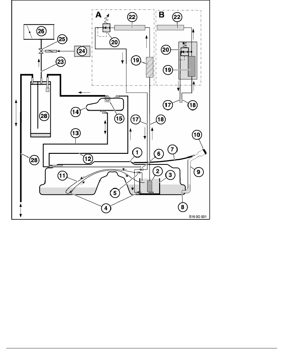 BMW Workshop Manuals > 3 Series E46 325Ci (M54) COUPE > 7