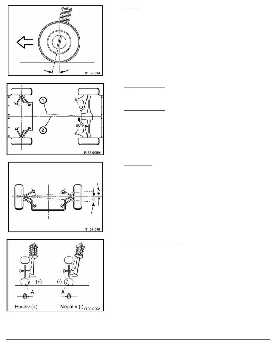 BMW Workshop Manuals > 3 Series E90 325xi (N52) SAL > 2