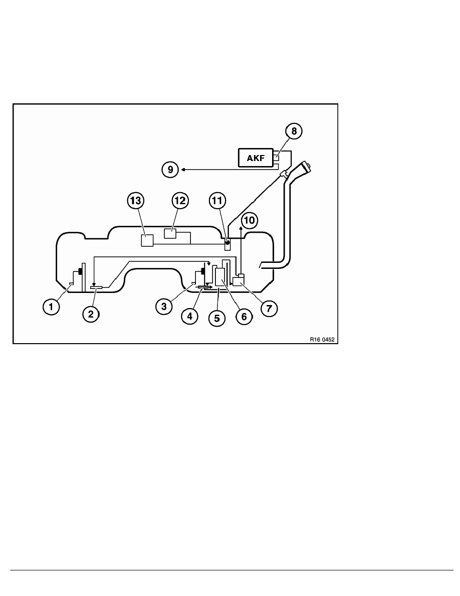 BMW Workshop Manuals > 3 Series E90 335xi (N54) SAL > 2