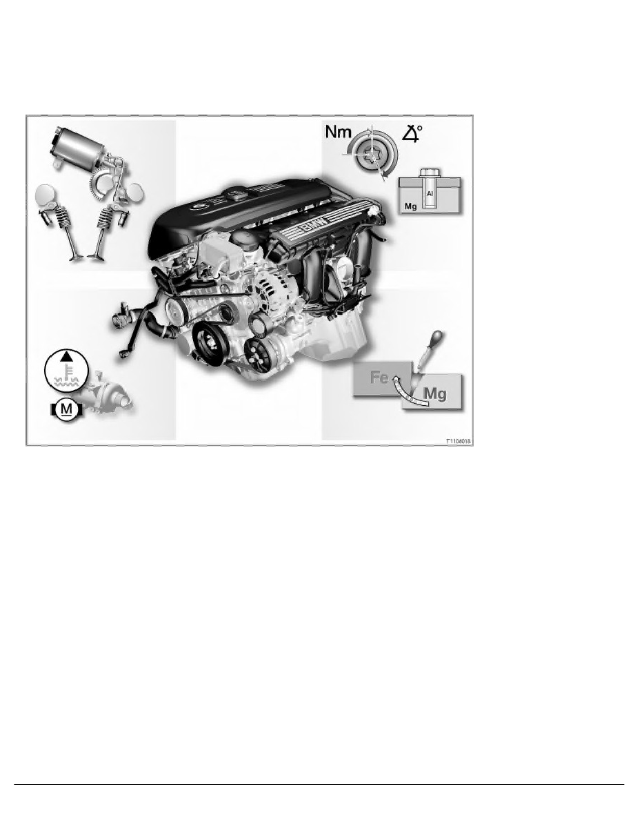 BMW Workshop Manuals > 3 Series E92 328xi (N51) COUPE > 6