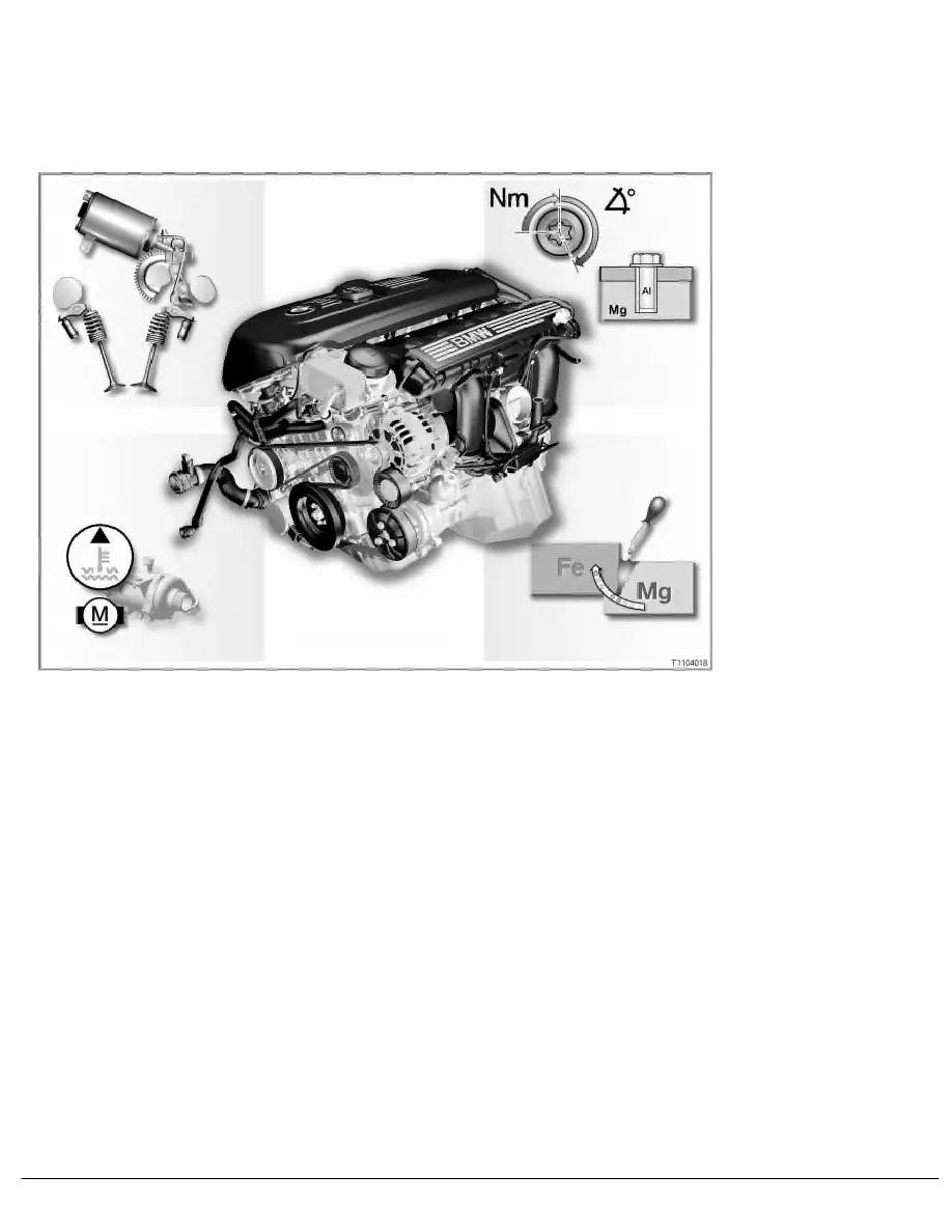 BMW Workshop Manuals > 5 Series E60 535d (M57TU) SAL > 6 SI Techniques > 11 Engine (M57TU) > 2