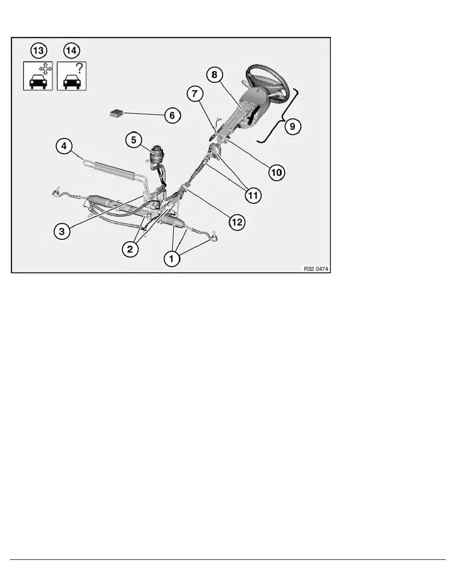 BMW Workshop Manuals > X Series E83 X3 2.5i (M54) OFFRD