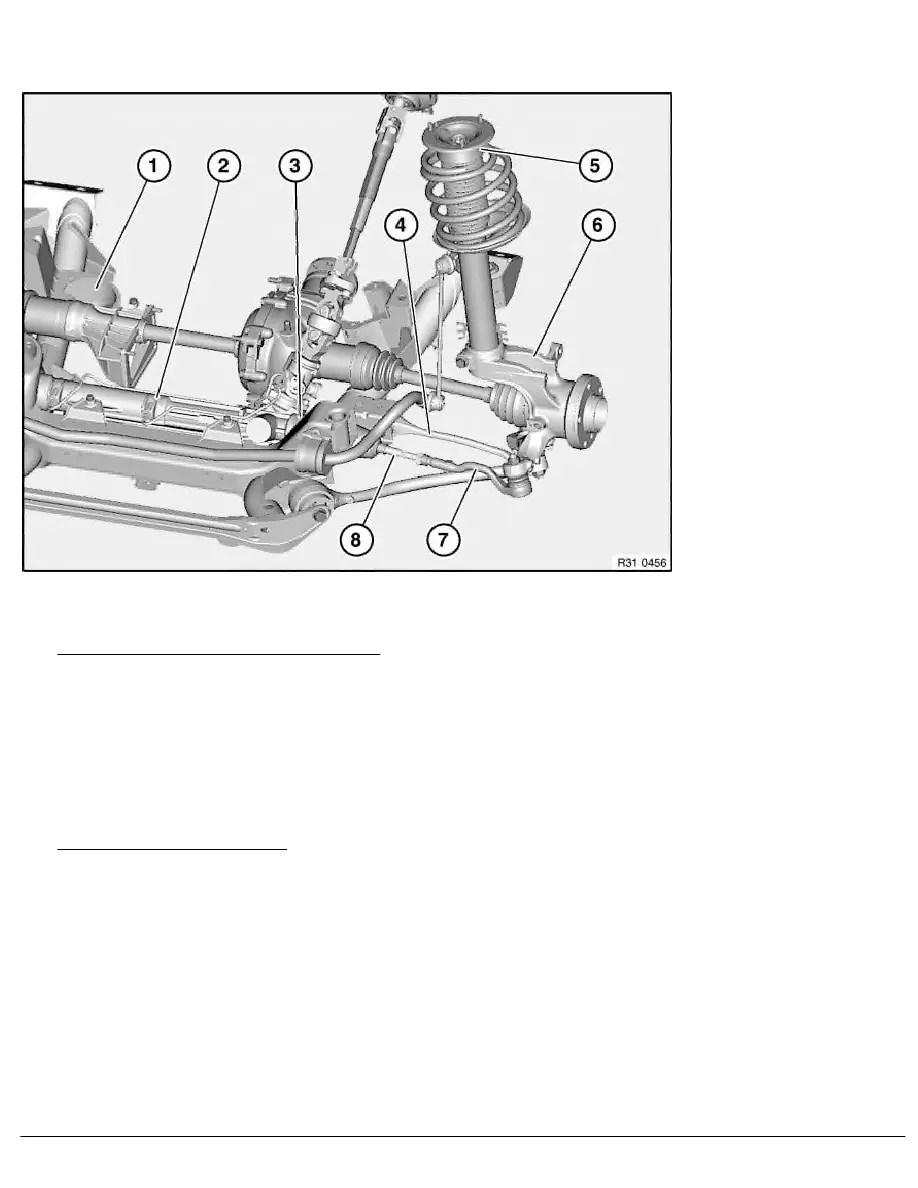 BMW Workshop Manuals > X Series E83 X3 3.0Si (N52K) OFFRD