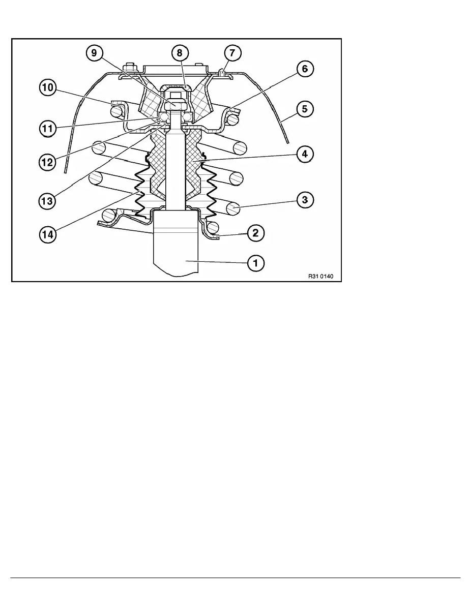 BMW Workshop Manuals > Z Series E85 Z4 3.0i (N52) ROADST