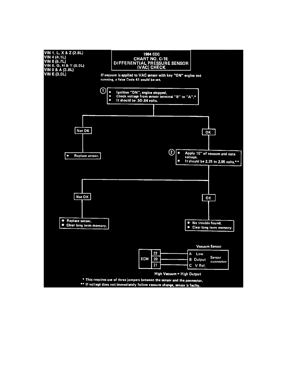 hight resolution of powertrain management computers and control systems sensors and switches computers and control systems manifold pressure vacuum sensor component
