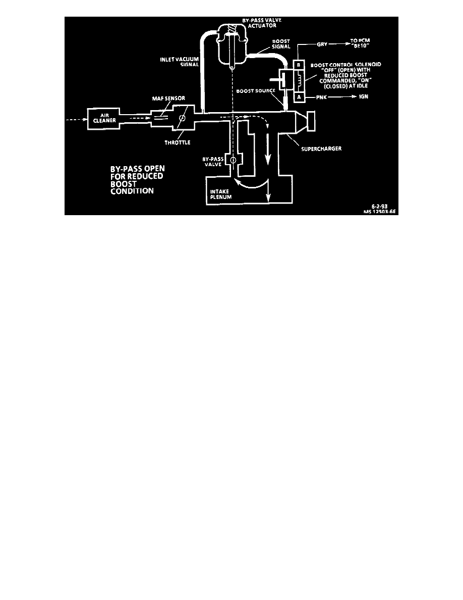 Powertrain Management Diagrams Electrical Engine Controls Diagram 8