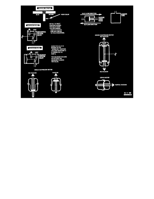 small resolution of lighting and horns ambient light sensor component information diagrams diagram information and instructions abbreviation page 13492