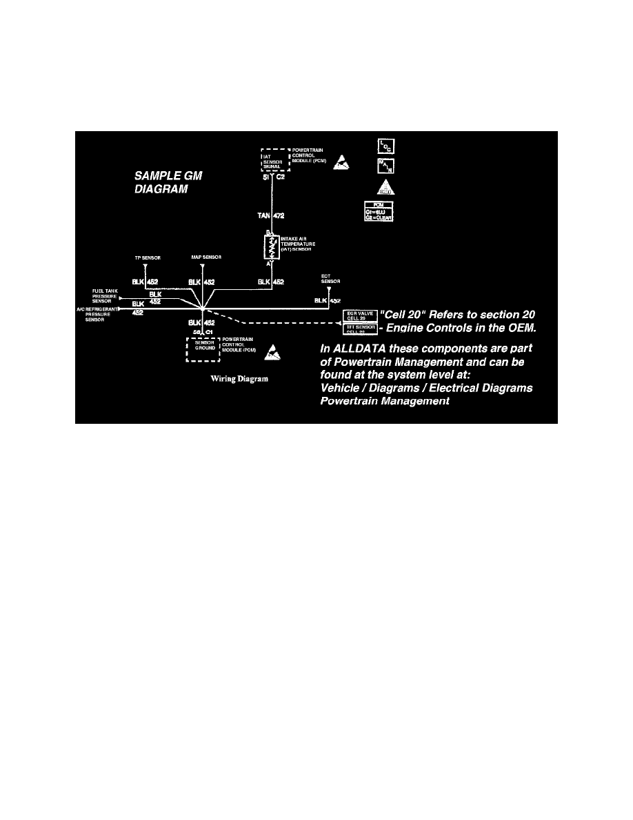 Schematic Shows Example Components Of A General Gridconnected System