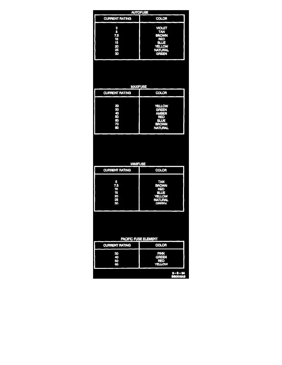 Wiring Diagram 1995 Cadillac Seville Wiring Diagram 1995 Cadillac