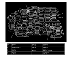 transmission and drivetrain automatic transmission transaxle valve body a t component information locations 6t30 6t40 6t45 automatic  [ 918 x 1188 Pixel ]