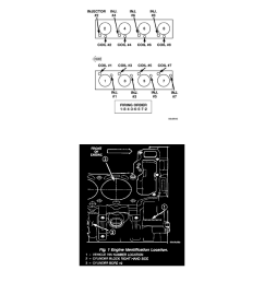 powertrain management tune up and engine performance checks firing order component information specifications electrical specifications [ 918 x 1188 Pixel ]