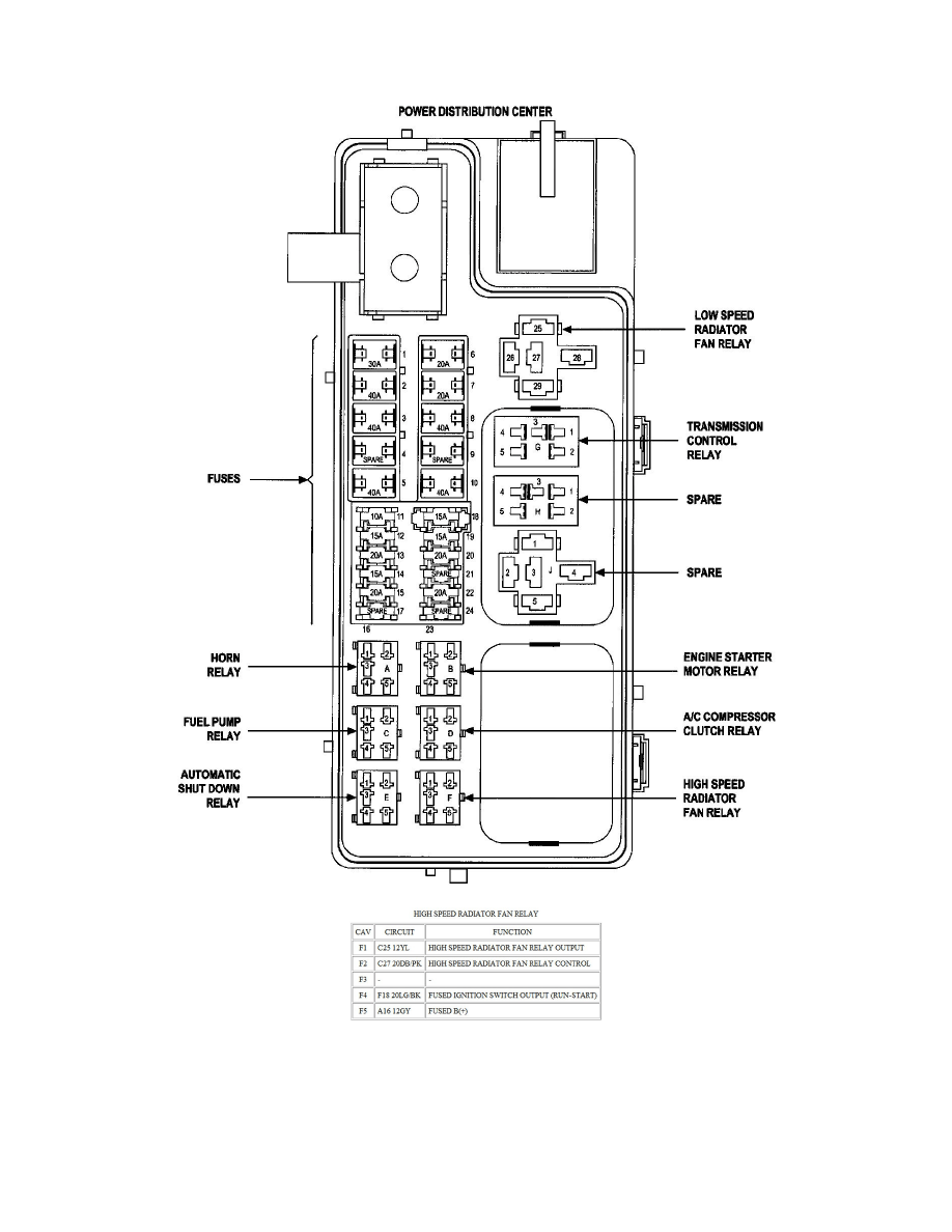 medium resolution of engine cooling and exhaust cooling system radiator cooling fan radiator cooling fan motor relay component information diagrams high speed