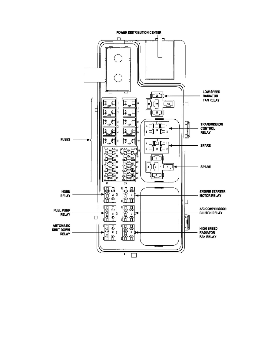 Starter Relay Wiring Diagram Further 95 Jeep Wrangler 95