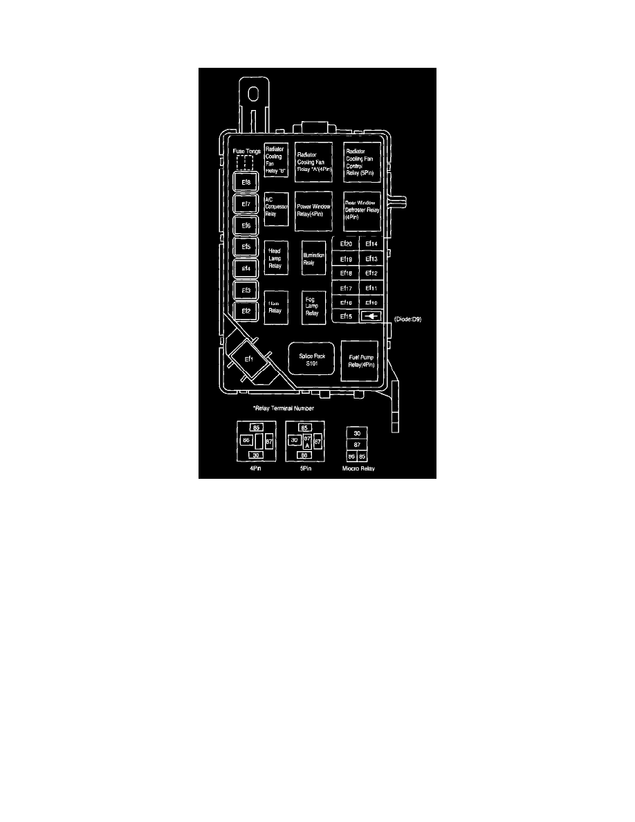 medium resolution of power and ground distribution electrical accessory panel component information diagrams engine room relay and fuse box