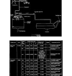 powertrain management emission control systems evaporative emissions system bimetal vacuum switching valve  [ 918 x 1188 Pixel ]