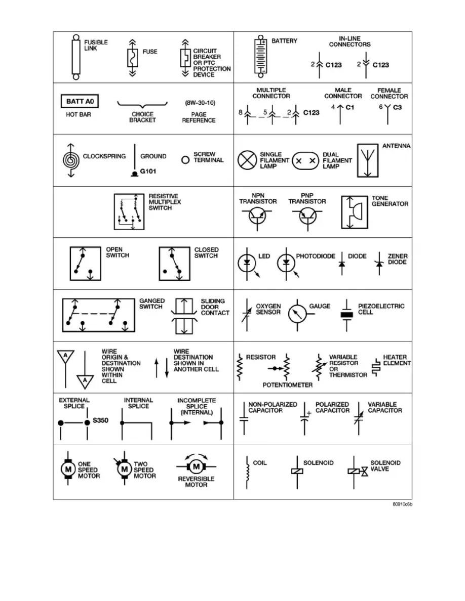 medium resolution of  2000 ford excursion cooling system diagram dodge workshop manuals caliber l4 2 0l vin b 2007 engine volkswagenbeetleenginediagram