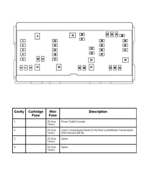 small resolution of dodge ram 4500 fuse box