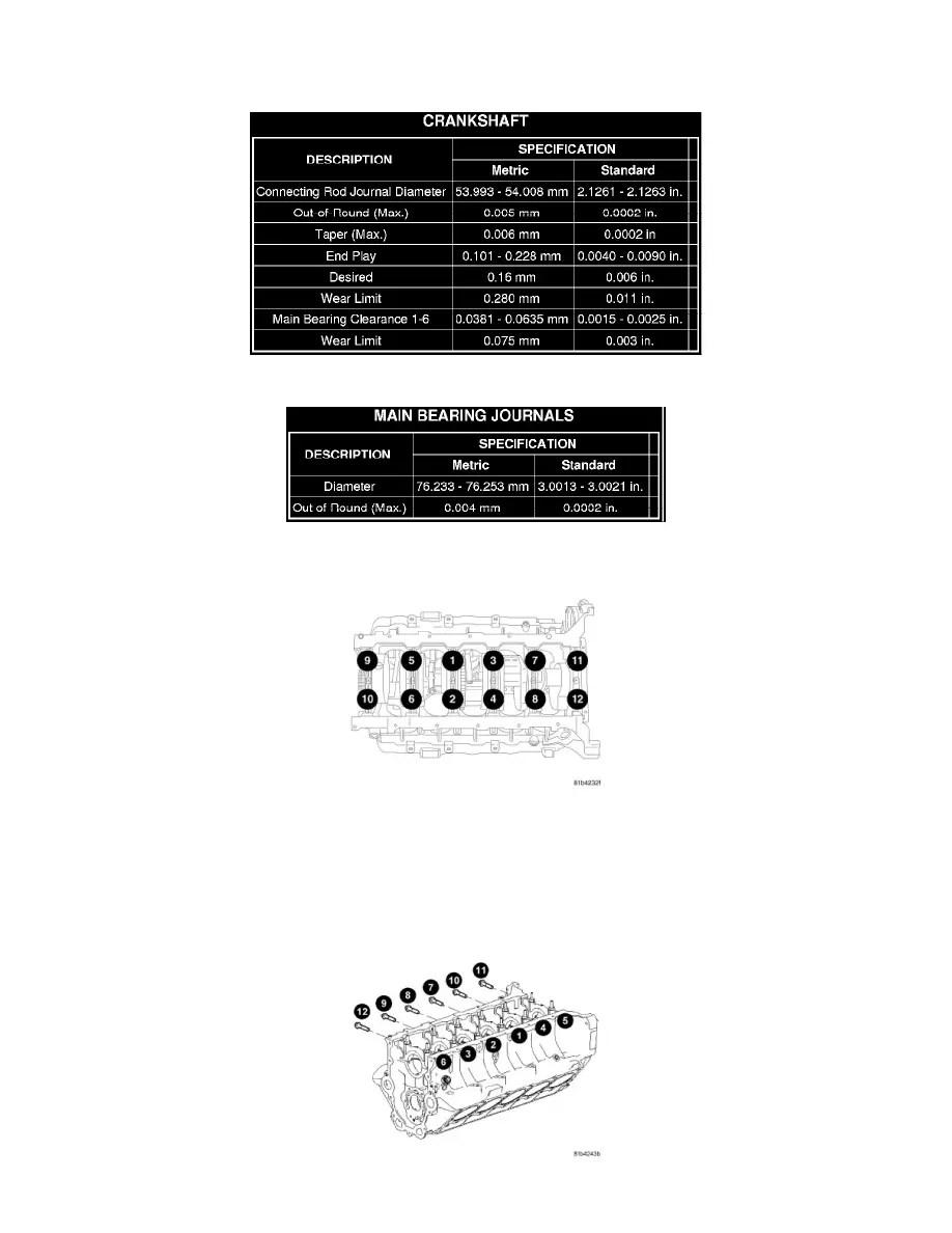Dodge Workshop Manuals > Viper SRT-10 V10-8.4L (2008