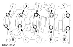 Does The 2014 Ford Fusion Have Timing Belt Or Chain