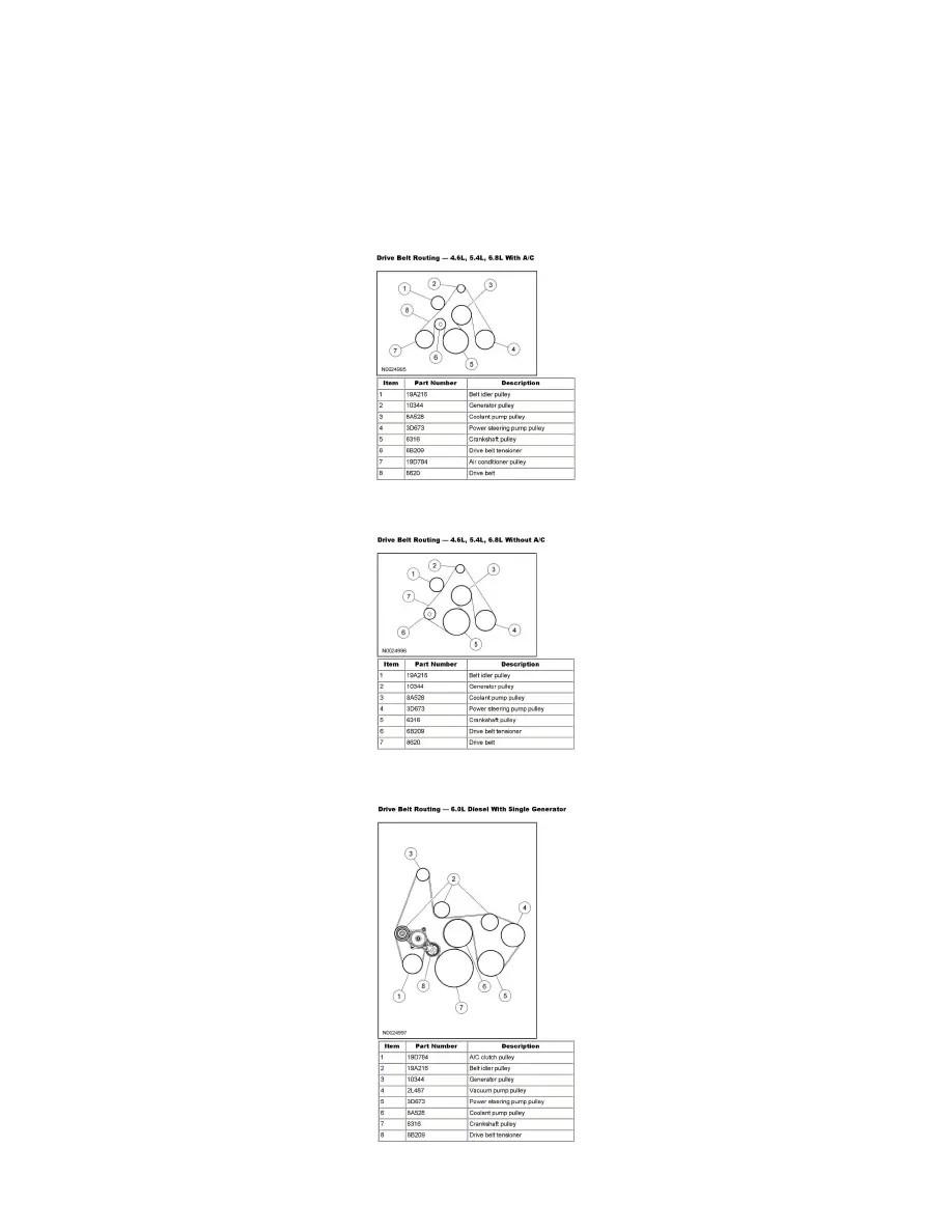 Ford Workshop Manuals > E 150 V8-4.6L VIN W (2006