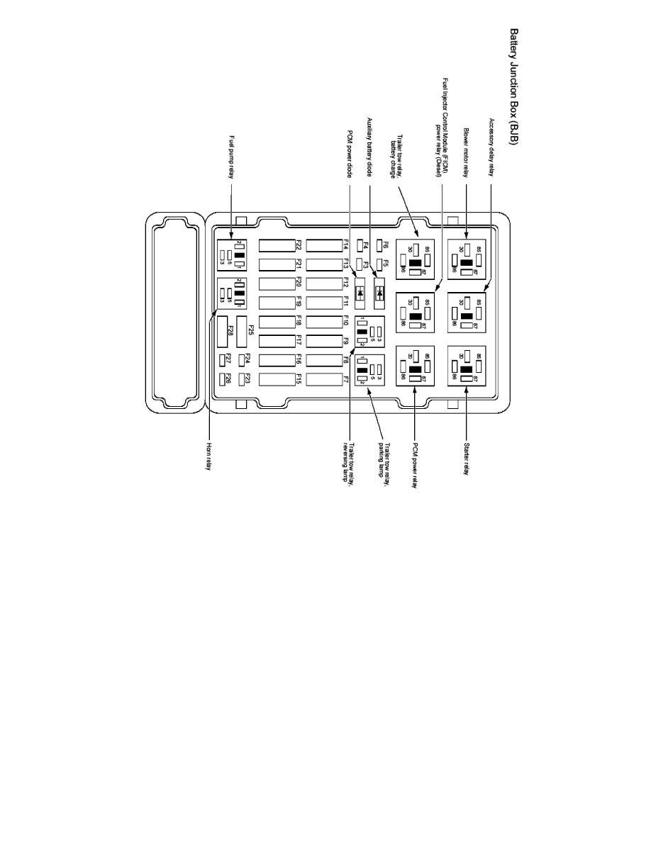 Ford Workshop Manuals > E 450 V10-6.8L (2008) > Relays and