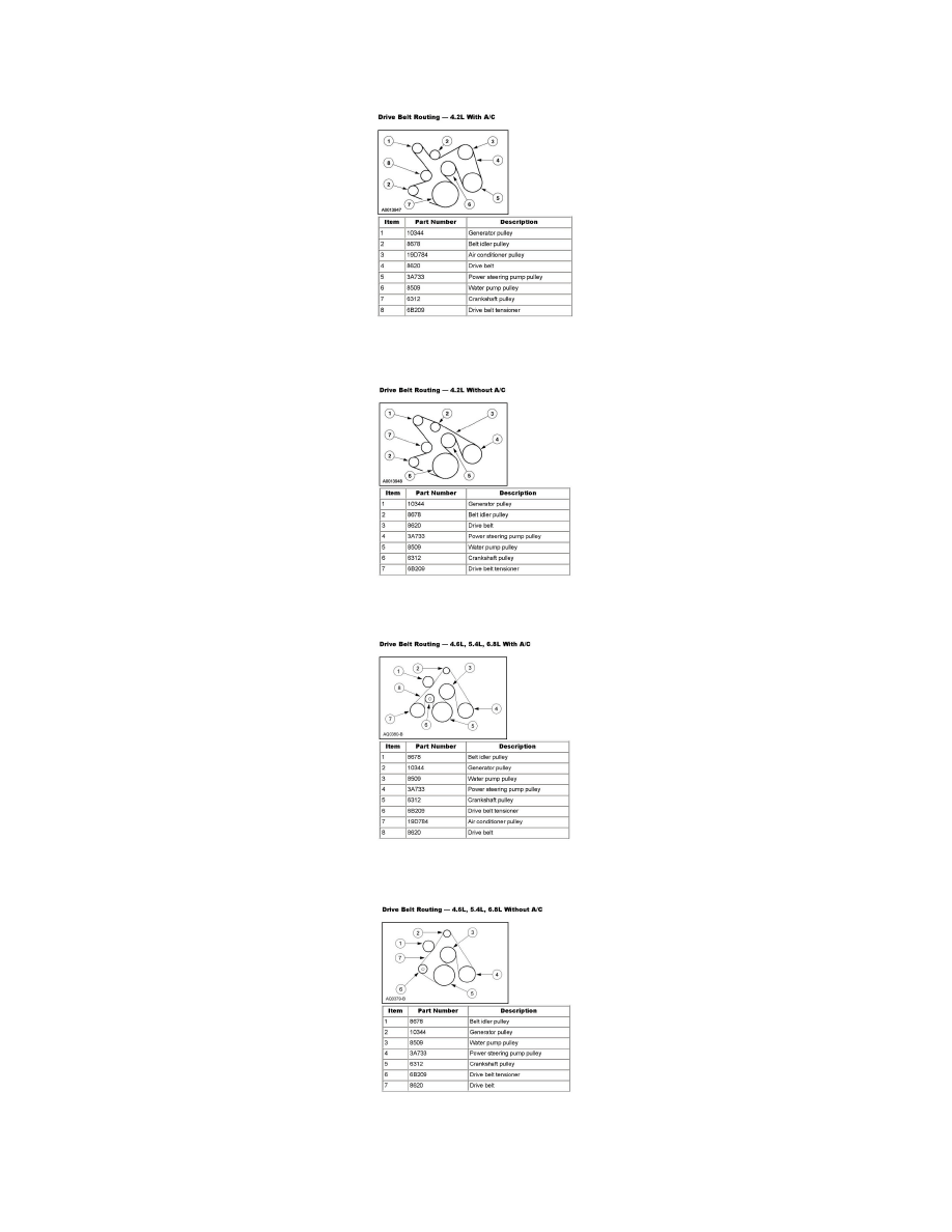 Ford Workshop Manuals > Econoline E250 3/4 Ton V8-4.6L
