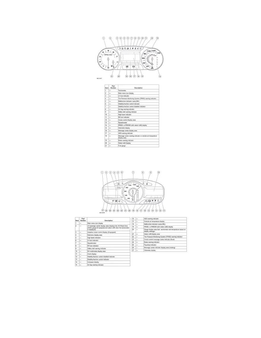 Ford Workshop Manuals > Edge AWD V6-3.7L (2011