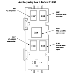 power and ground distribution relay box component information locations passenger compartment fuse panel central junction box cjb page 7215 [ 918 x 1188 Pixel ]