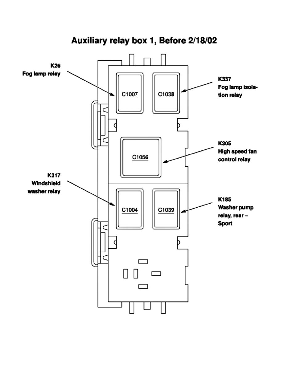medium resolution of power and ground distribution relay box component information locations passenger compartment fuse panel central junction box cjb page 7215