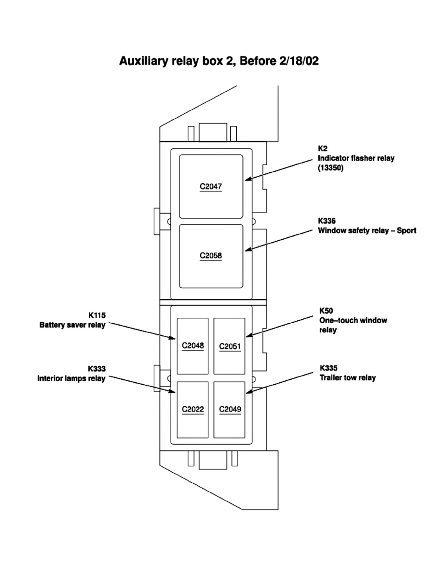 medium resolution of power and ground distribution relay box component information locations passenger compartment fuse panel central junction box cjb page 7217