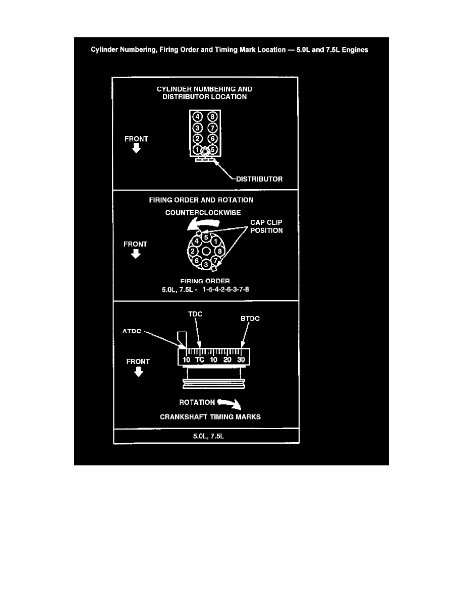 Mustang 5 0 Firing Order Diagram On 1987 Ford F 250 Wiring Diagram