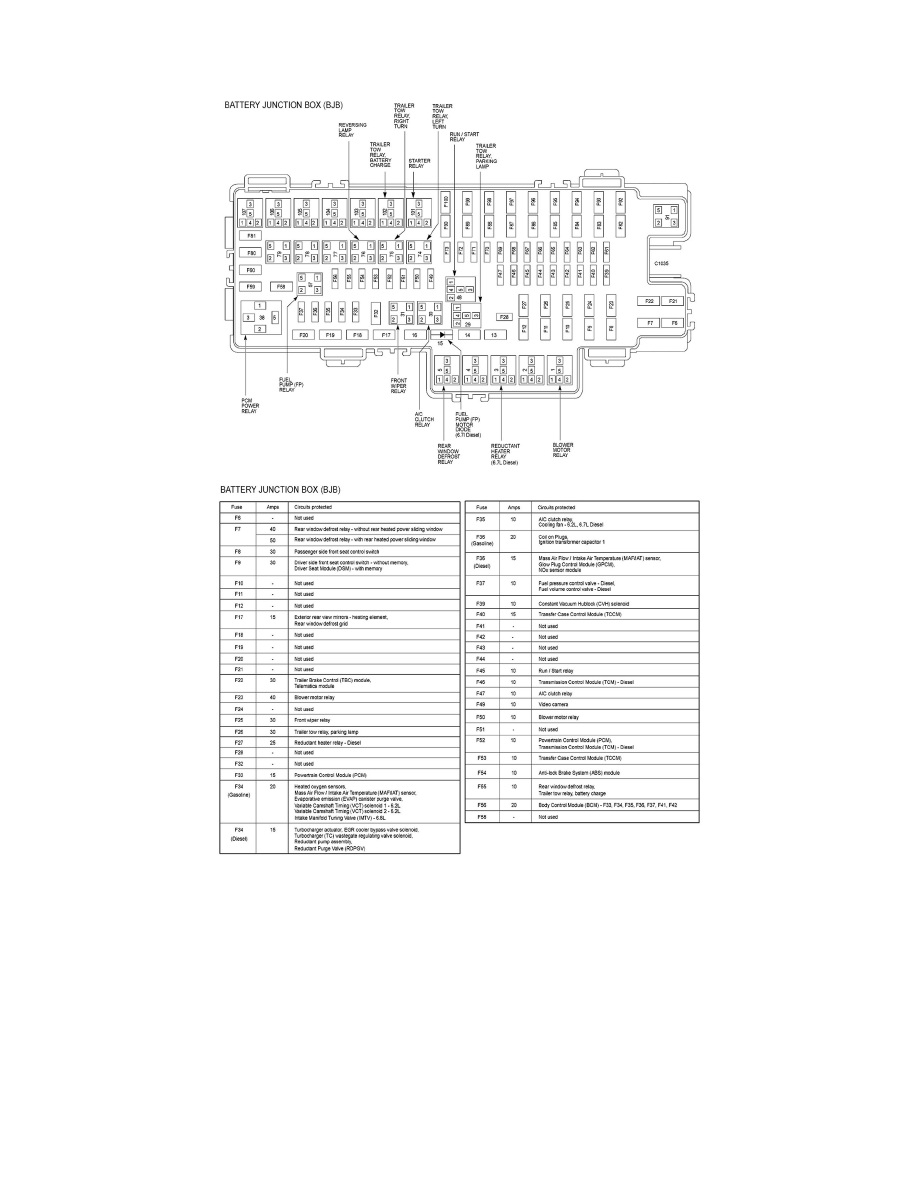 2011 F250 Fuse Box Diagram 1994 Ford F-250 Fuse Box