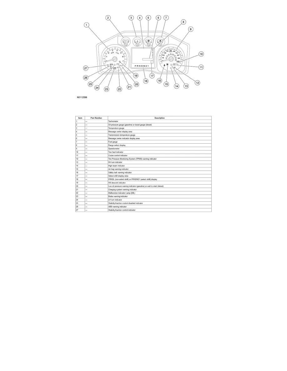 Ford Workshop Manuals > F 250 4WD Super Duty V8-6.2L Flex