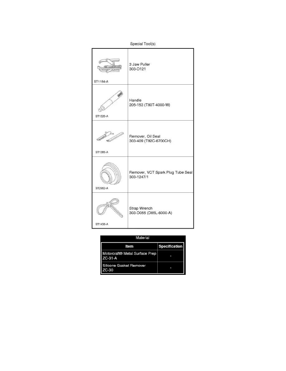 Ford Workshop Manuals > Flex FWD V6-3.5L (2010) > Engine