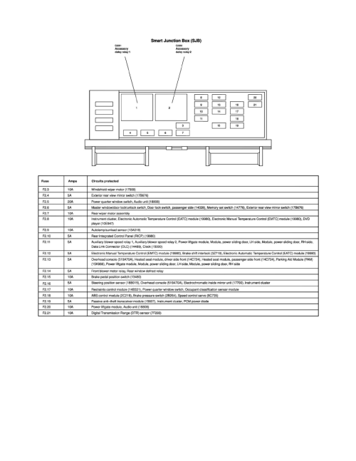small resolution of medium size of 2007 ford freestyle fuse diagram 2004 freestar panel