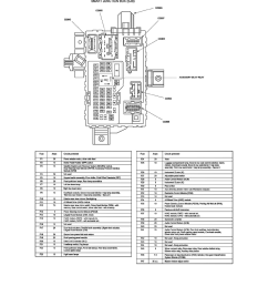 2008 ford taurus x fuse box wiring diagram forward 2008 ford taurus interior fuse box diagram 2008 ford taurus fuse box [ 918 x 1188 Pixel ]