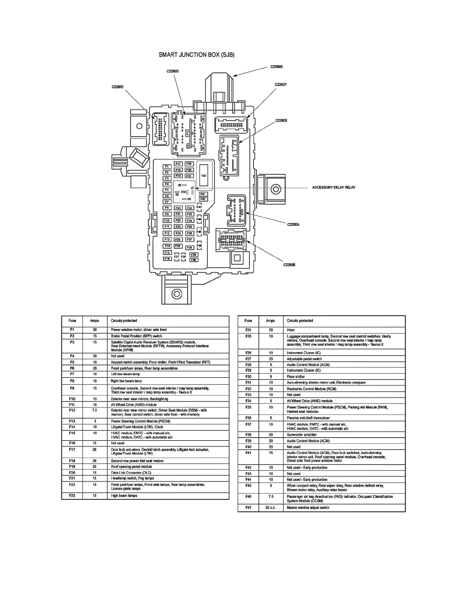 medium resolution of ford taurus x fuse box