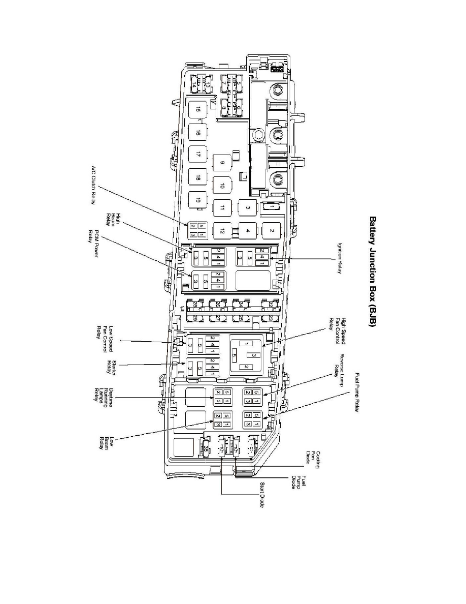 Ford Transit Connect Fuse Box Diagram A03050 Ba 9t1t